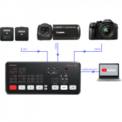 Blackmagic Kit Tutoriales ATEM Mini + 2 Cámaras + Micrófono Inalámbrico