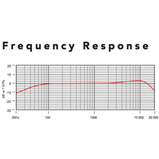Rode HS2-Piel Headset Lavalier Micrófono Omni con conector 3.5 mm