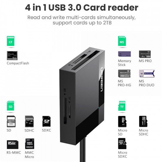UGreen Lector de tarjetas 4 en 1 USB 3.0 SD / Compact Flash