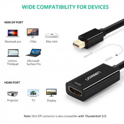 Ugreen Cable Mini Display Port macho a HDMI hembra standard